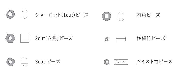 チェコビーズの種類(形)